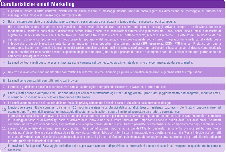 Caratteristiche email marketing